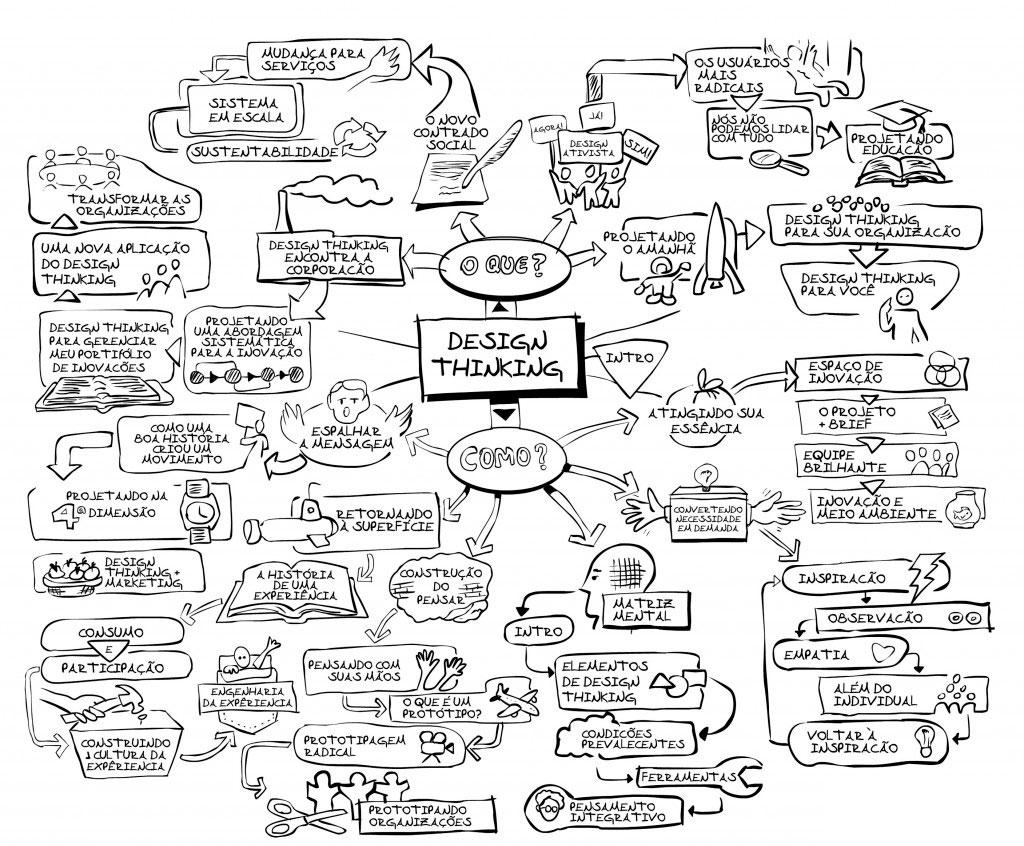design-thinking-large